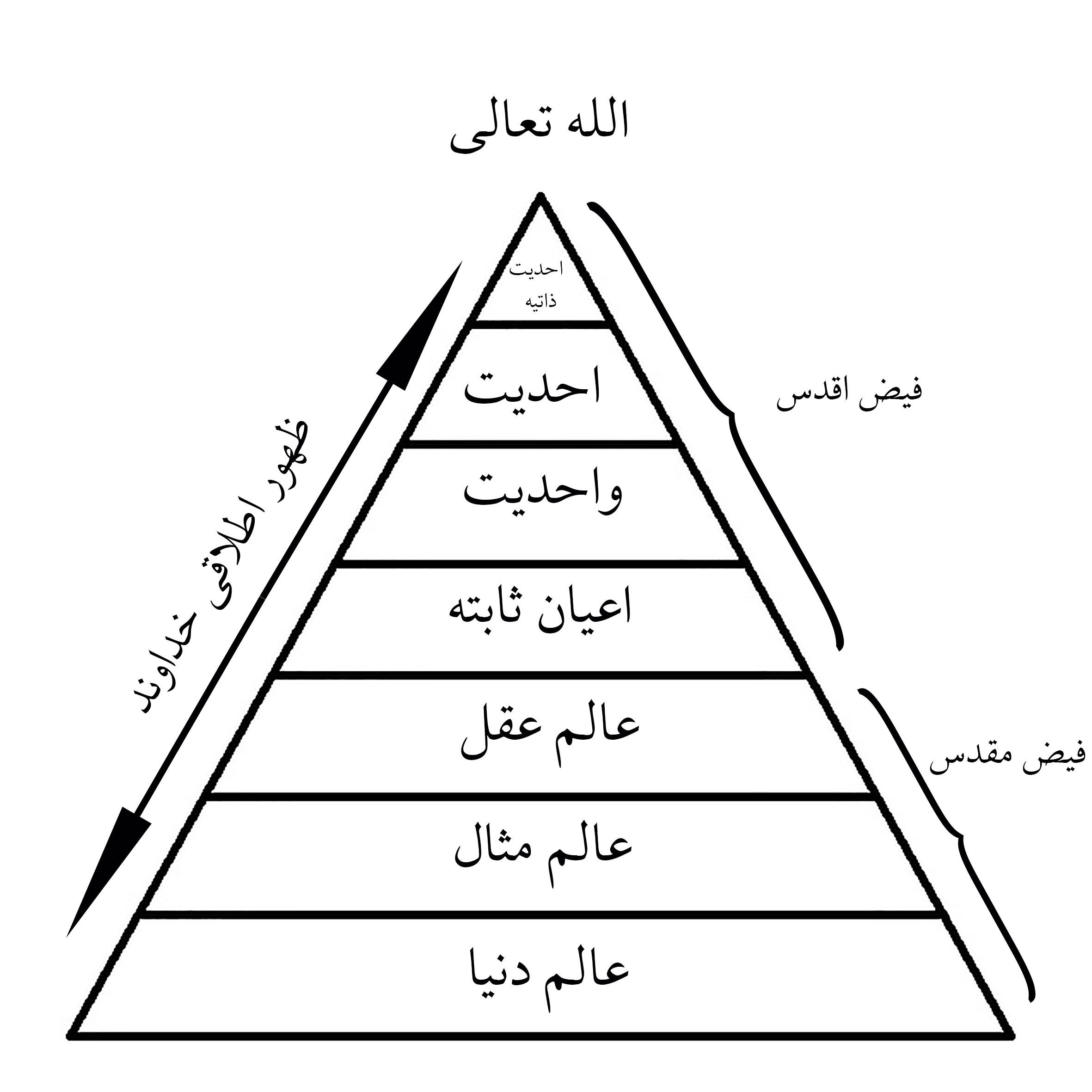 Image result for عرفان نظری و عملی
